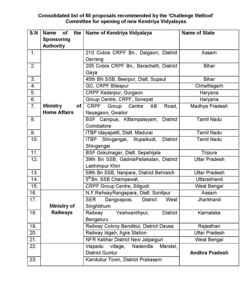 Union Cabinet today approved setting up of a